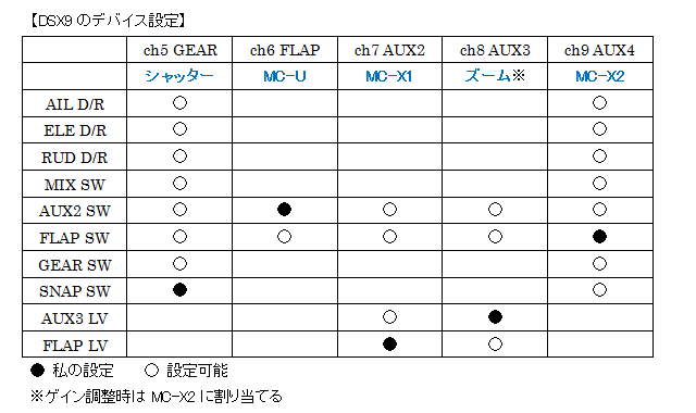 dsx9_naza_settings_02.png