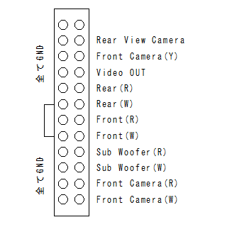 mdv-z700_rca-connector.png